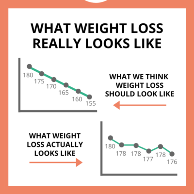 WHAT-WEIGHT-LOSS-REALLY-LOOKS-LIKE-PIN.png